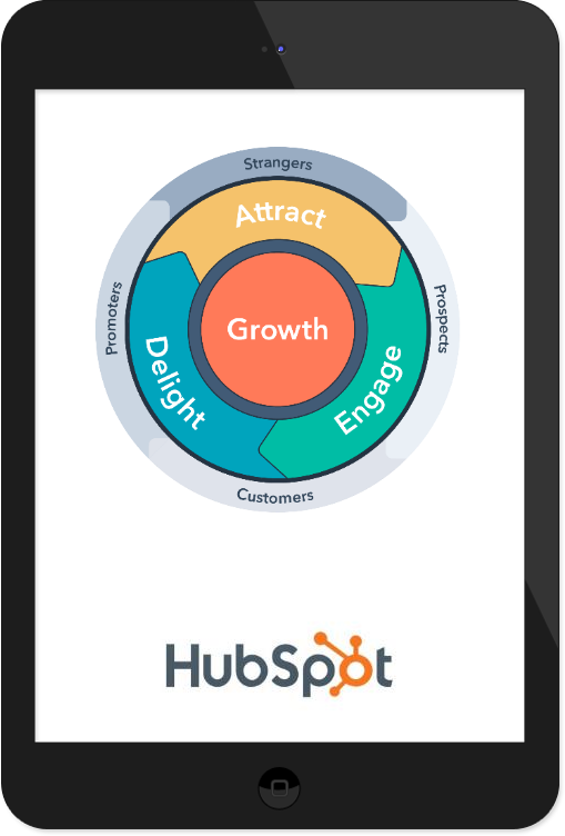 link37 agencia de marketing crm hubspot